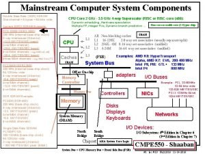 Mainstream Computer System Components Double Date Rate DDR