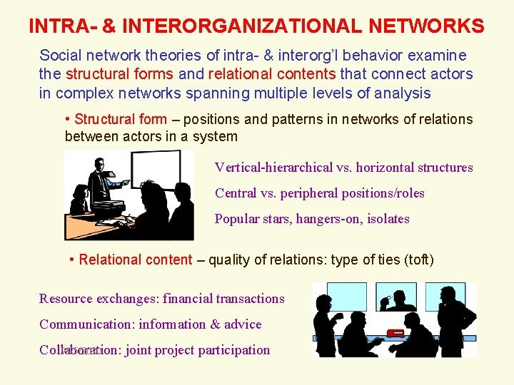 INTRA INTERORGANIZATIONAL NETWORKS Social network theories of intra