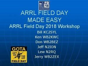 ARRL FIELD DAY MADE EASY ARRL Field Day