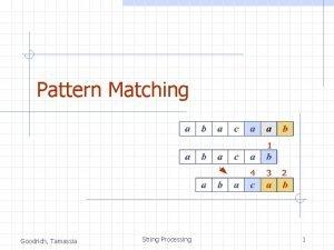 Pattern Matching Goodrich Tamassia String Processing 1 Strings