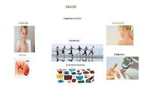 SALUD Quienes somos Varicela sarampin viviencia Diabetes cncer
