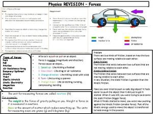 Physics REVISION Forces Types of Forces Push Pull