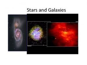 Stars and Galaxies Important Vocabulary Absolute Magnitude Apparent