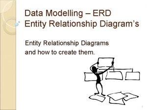 Data Modelling ERD Entity Relationship Diagrams Entity Relationship