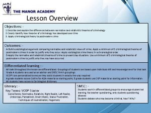Lesson Overview Objectives 1 Describe and explain the