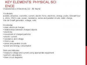 KEY ELEMENTS PHYSICAL SCI ENCE Characteristics of Electricity
