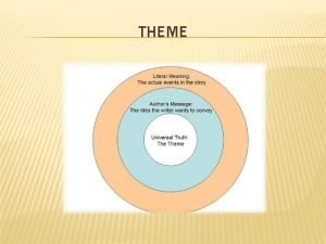 THEME THEME IS the central or dominant idea