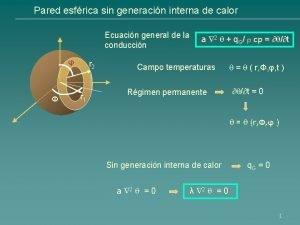 Pared esfrica sin generacin interna de calor Ecuacin