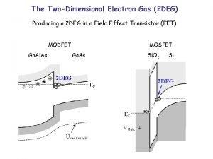 The TwoDimensional Electron Gas 2 DEG Producing a