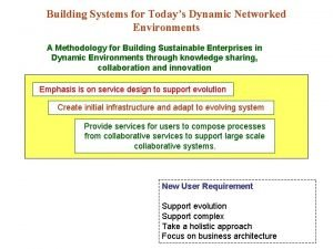 Building Systems for Todays Dynamic Networked Environments A