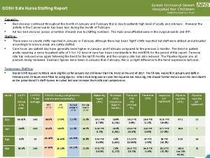 GOSH Safe Nurse Staffing Report Capacity Bed closures