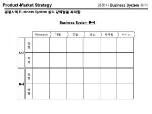 ProductMarket Strategy Business System Business System Business System