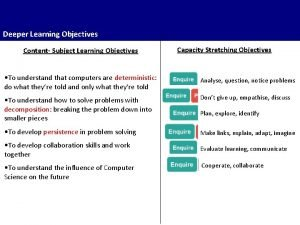Deeper Learning Objectives Content Subject Learning Objectives Capacity