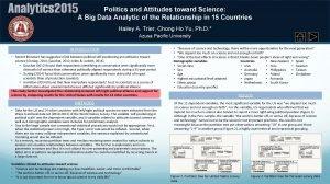 Politics and Attitudes toward Science A Big Data