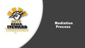 Mediation Process Mediation Mediation History Case Layout Mediation