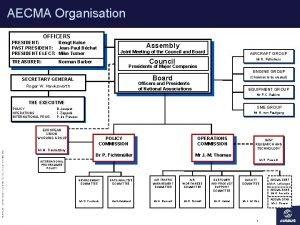AECMA Organisation OFFICERS PRESIDENT Bengt Halse PAST PRESIDENT