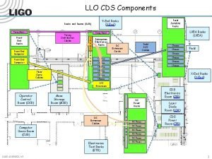 LLO CDS Components Timing Master Timing Distribution Cables