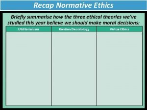 Recap Normative Ethics Briefly summarise how the three