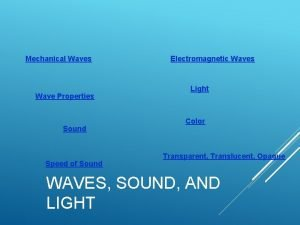 Mechanical Waves Wave Properties Sound Speed of Sound