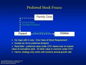 Preferred Stock Freeze Family Corp Common Stock Cumulative