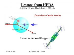 Lessons from HERA A Caldwell MaxPlanckInstitut f Physik