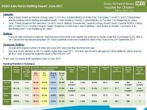 GOSH Safe Nurse Staffing Report June 2017 Capacity
