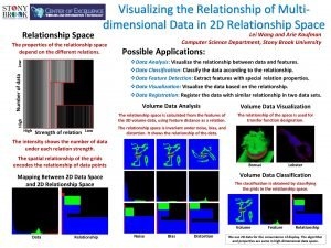 Relationship Space Visualizing the Relationship of Multidimensional Data