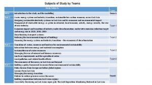 Subjects of Study by Teams Study Subjects Introduction