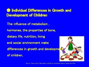 Individual Differences in Growth and Development of Children