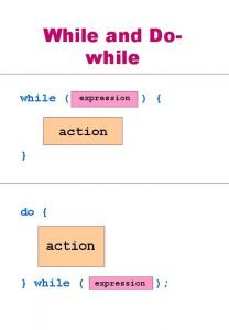 While and Dowhile expression action do action while