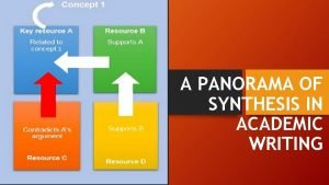 A PANORAMA OF SYNTHESIS IN ACADEMIC WRITING Synthesis