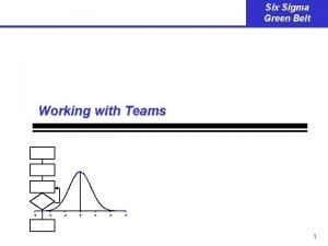 Six Sigma Green Belt Working with Teams 6