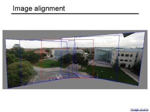 Image alignment Image source Alignment applications Panorama stitching