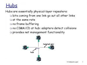 Hubs are essentially physicallayer repeaters m bits coming