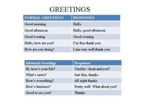 GREETINGS FORMAL GREETINGS RESPONSES Good morning Hello Good