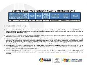 COBROS COACTIVOS TERCER Y CUARTO TRIMESTRE 2018 NO