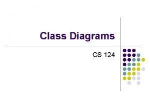 Class Diagrams CS 124 Classes in a Class