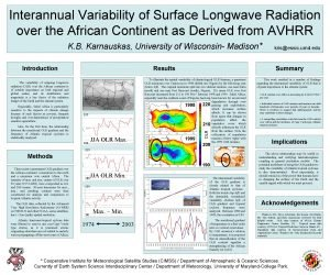 Interannual Variability of Surface Longwave Radiation over the