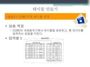 2 TSQL TSQL NULL CREATE TABLE databasename schemaname
