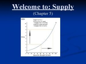 Welcome to Supply Chapter 5 Supply and Demand