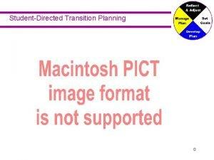 StudentDirected Transition Planning 0 StudentDirected Transition Planning Connecting