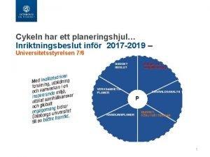 Cykeln har ett planeringshjul Inriktningsbeslut infr 2017 2019