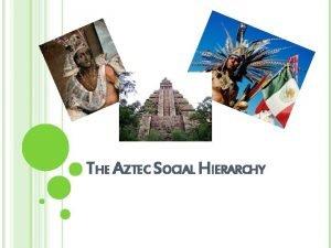 THE AZTEC SOCIAL HIERARCHY SOCIAL HIERARCHY PYRAMID Emperor