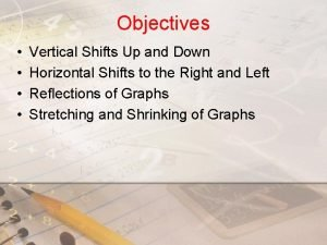 Objectives Vertical Shifts Up and Down Horizontal Shifts