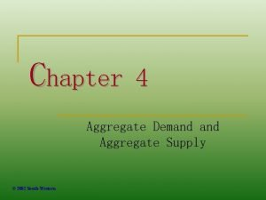 Chapter 4 Aggregate Demand Aggregate Supply 2002 SouthWestern