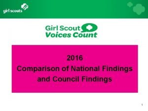 2016 Comparison of National Findings and Council Findings
