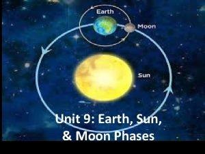 Unit 9 Earth Sun Moon Phases moon 1