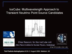 Ice Cube Multiwavelength Approach to Transient Neutrino Point