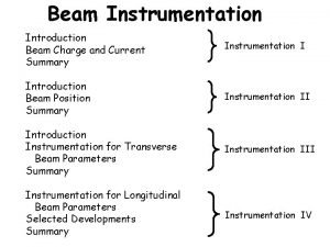 Beam Instrumentation Introduction Beam Charge and Current Summary