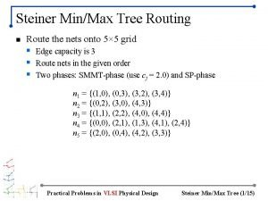Steiner MinMax Tree Routing n Route the nets
